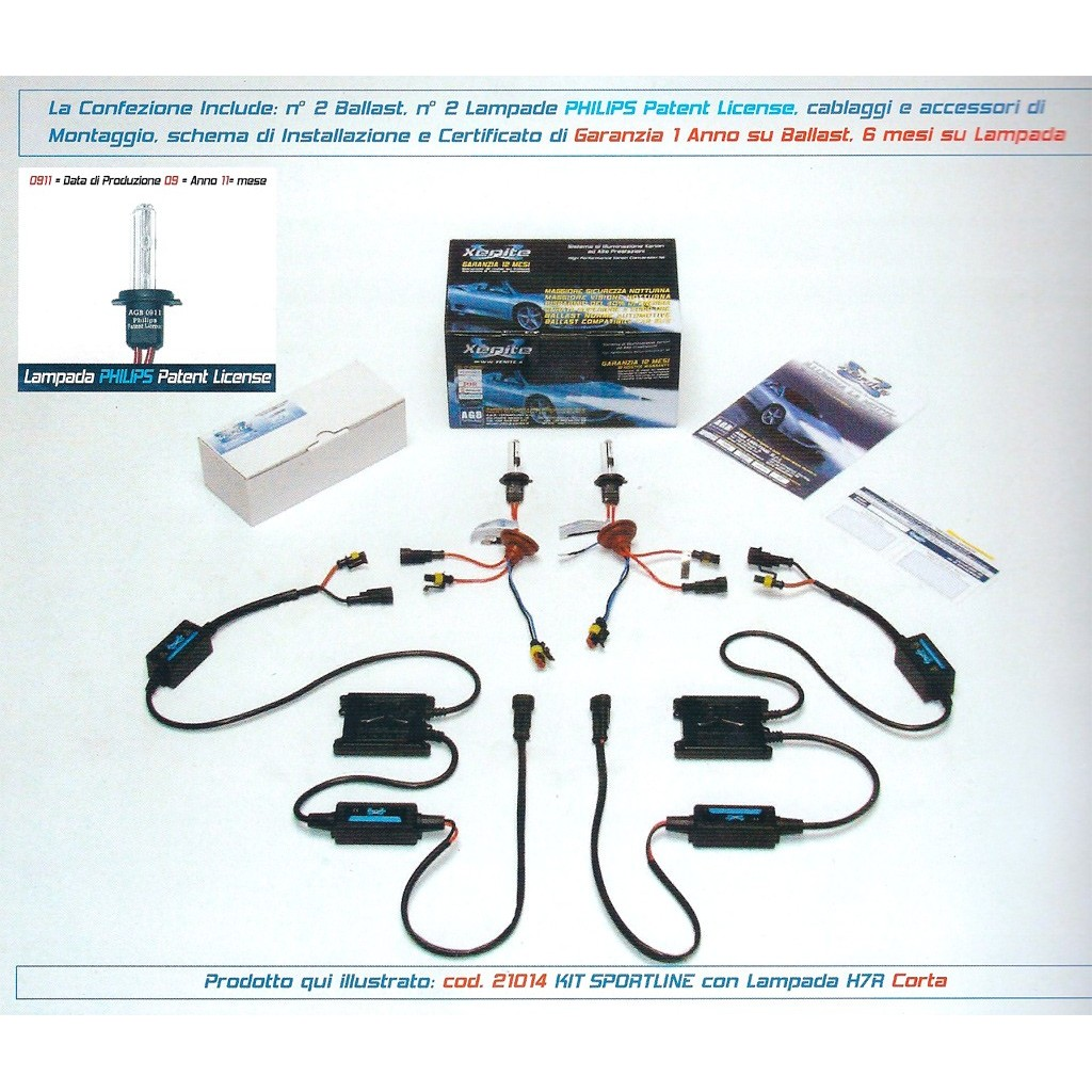 Kit Xenon H3 corta (CAN bus)